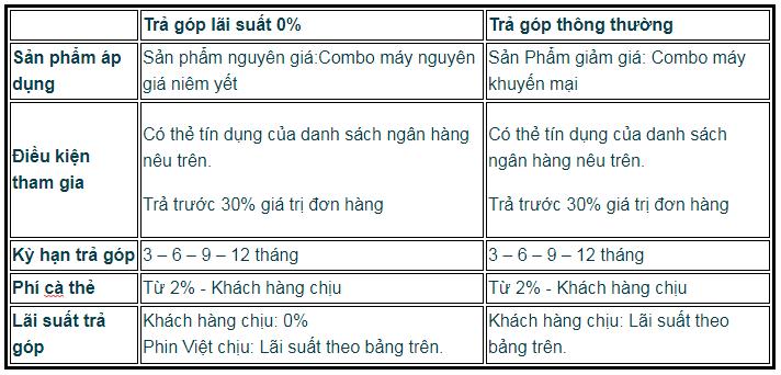 Tra Gop4